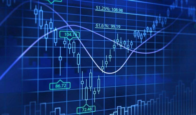 Chọn cổ phiếu: Phân tích kỹ thuật
