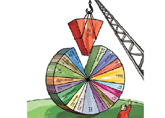 Chiến lược phân bổ tài sản