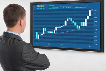 quan sát thị trường phiên sáng
